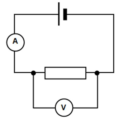 how to measure resistance of a variable resistor schoolphysics welcome