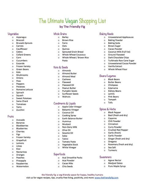 ultimate vegan shopping list pdf ultimate vegan shopping list pdf vegan living
