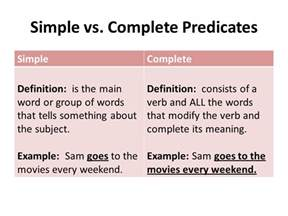 completed definition the basics of grammar mini unit ppt download