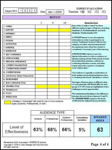 skills assessment examples  examples