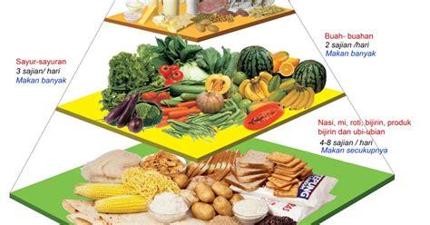 sudut pembelajaran kepentingan pengambilan makanan berkhasiat
