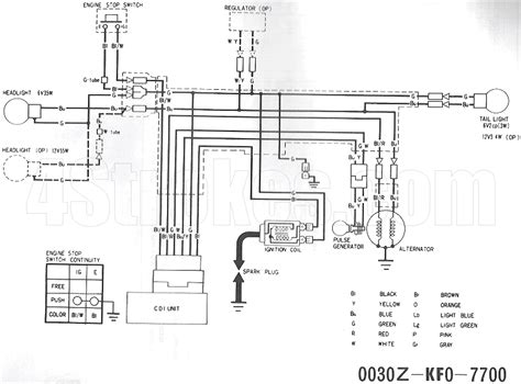 1982 honda xl185s wiring diagrams wiring diagram