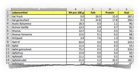 kohlenhydrat tabelle datei kostenloser rechner f 252 r kohlenhydrate fett