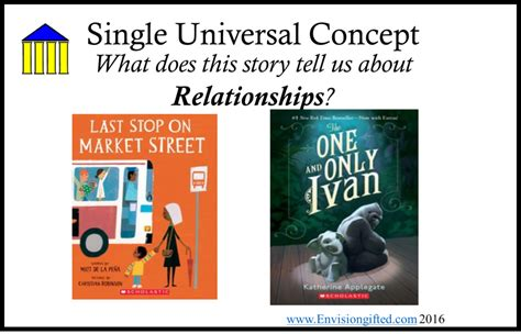 universal themes gifted education universal theme relationships envision gifted