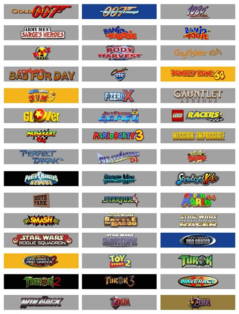 printable nes labels i made some n64 labels you can print for your games imgur