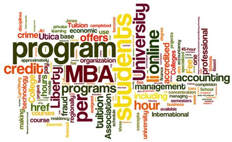 Mba In Of by Mba Program Page 2 Indian Education Lab