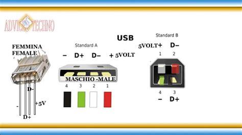 usb diagram wiring diagram