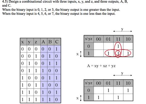 k map combinational logic design table and k map question electrical engineering stack exchange