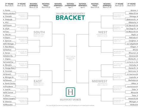 blank march madness bracket template 2015 ncaa basketball tournament printable bracket