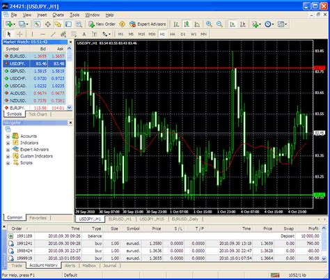 pattern recognition download forex candlestick pattern recognition software types of