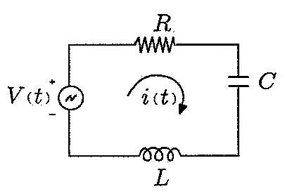 rlc circuit capacitor series rlc circuit electrical4u