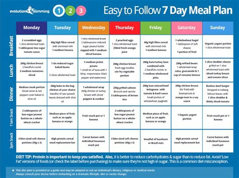 easy to follow 7 day meal plan lose weight enjoy life