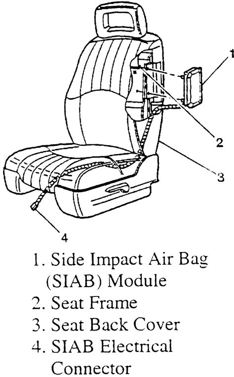 airbag deployment 2003 chevrolet venture seat position control repair guides air bag supplemental inflatable restraint system general information
