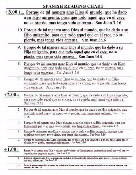 printable eye chart for reading glasses 7 0 useful charts files