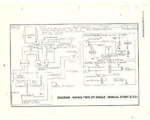 1980 scorpion sting wiring diagram photo by 79stingman photobucket