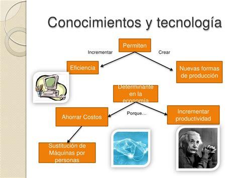 imagenes musicales concepto conceptos clave de la economia