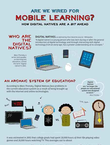 Unm Mba Management Of Technology by 7 Ed Tech Trends To In 2014 Oedb Org