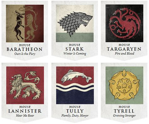 game of thrones house sigils game of thrones house power rankings sidekick reviews