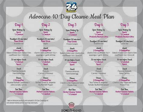 10 Day Detox Cleanse Plan by 29 Best Recipes Using Advocare Products Images On