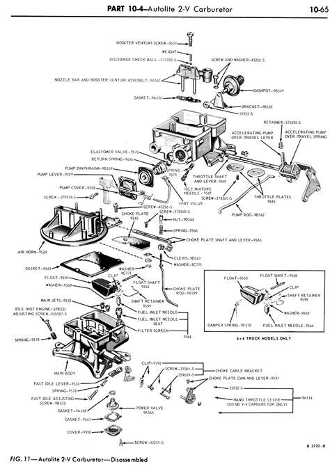 2 barrel carburetor diagram autolite carburetor diagram autos weblog