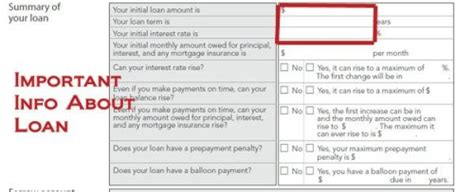 Loan Fees Amortization Code Section by Faith Estimate Gfe For Home Buyers Explained