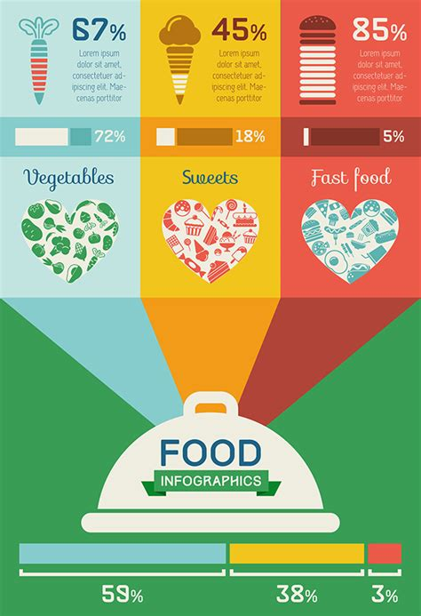 Food Infographics Templates Flat Design On Behance Drawing Infographic Template