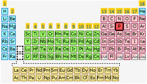 Phosphate Periodic Table by Phosphorus The Periodic Table At Knowledgedoor