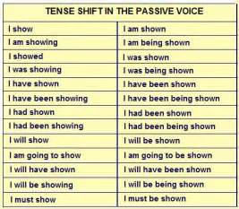 the coffer ii passive voice
