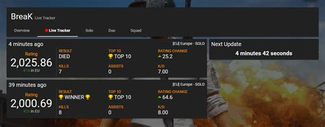pubg leaderboards pubg stats playerunknown s battlegrounds stats