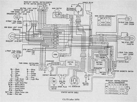 who understands wiring schematics