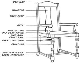wooden chair parts names vintage chair drawing free vintage