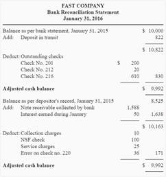 bank reconciliation statement definition explanation