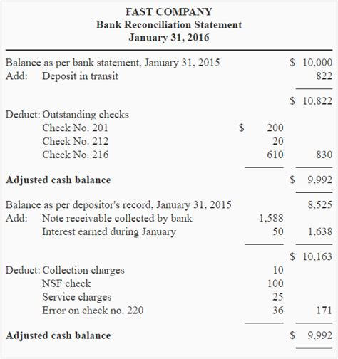 bank reconciliation bank reconciliation statement definition explanation