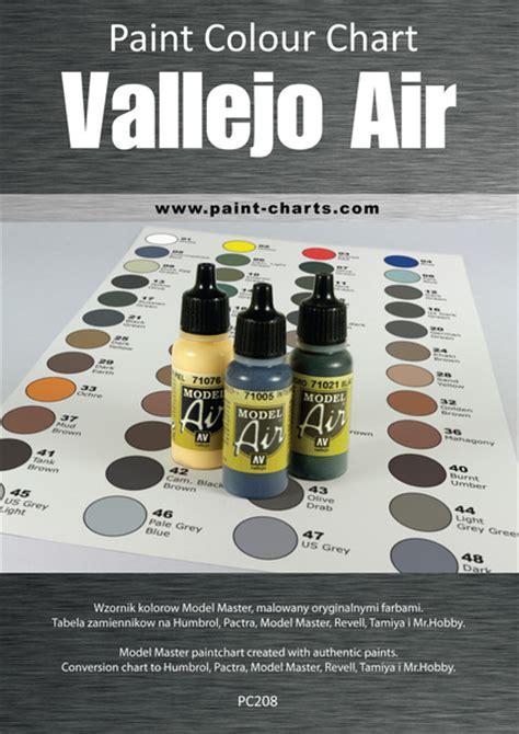 paint colour chart vallejo air mm pjb pc