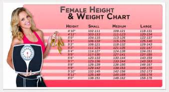 Table of the ideal weight according to age height and body type
