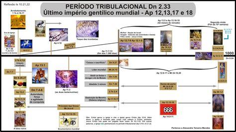adalia helena calend 225 prof 233 tico