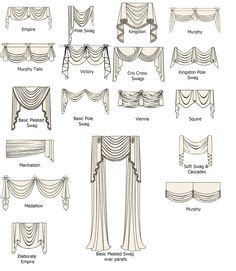 drapery terms diy window treatment terminology shows different types