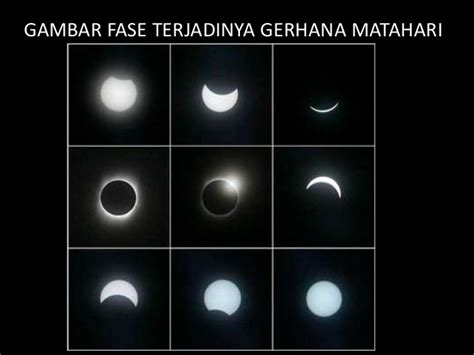 Gantungan Matahari 3 Susun Putih 1 gerhana bulan dan gerhana matahari