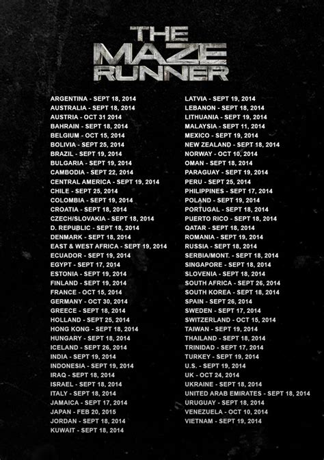 arti film maze runner maze runner movie release dates the maze runner series