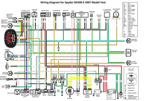 yamaha outboard ignition switch wiring diagram wiring