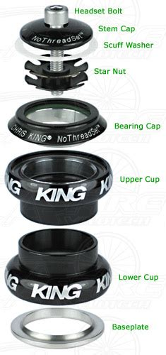 bmx headset diagram buy chris king 1 inch nothreadset headset parts now from