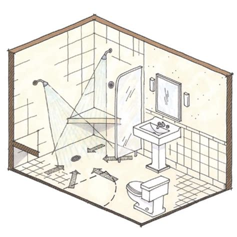 micro layout design gallery small bathroom design layout ideas 3922