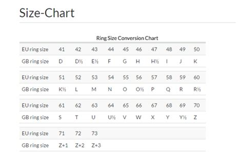 letter to number chart a guide to ring sizes uneak boutique