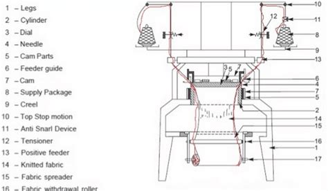 wiring diagram audi b schemes audi auto wiring diagram