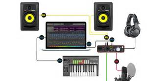setting up a home recording studio business 101 how to set up a recording home studio