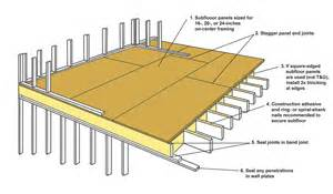 Insulating Basement Ceiling Joists - floor above garage building america solution center