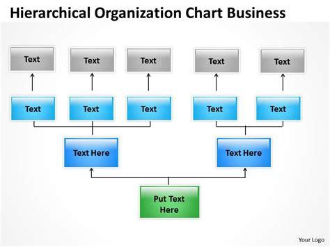 business development process flowchart business development process flowchart powerpoint