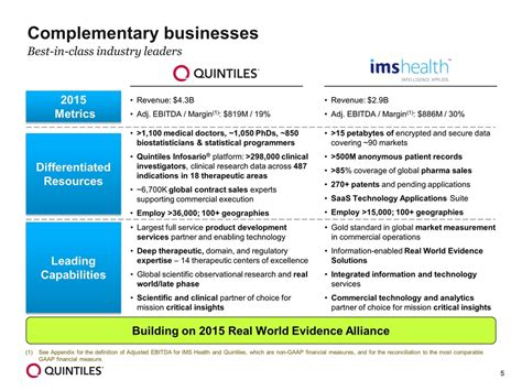 entry level pharmaceutical sales salary quintiles ims 100 images patent us20030050825