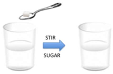 mixing sugar and water assessments of argumentation in