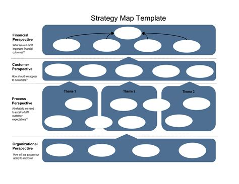 strategy map templates strategy enclaria influence change at work